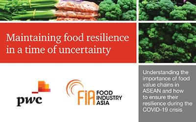 Building Food Resilience in Times of Uncertainty